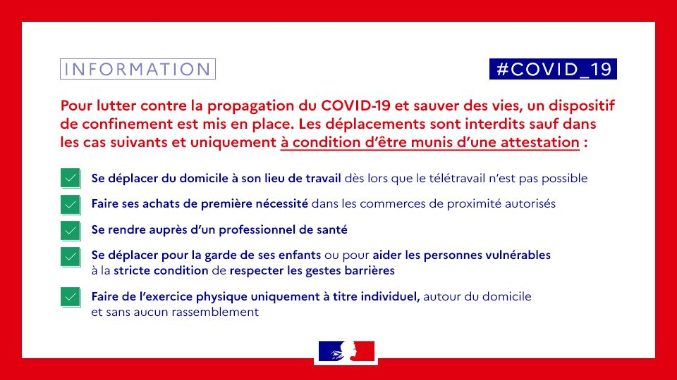 Confinement Covid 19